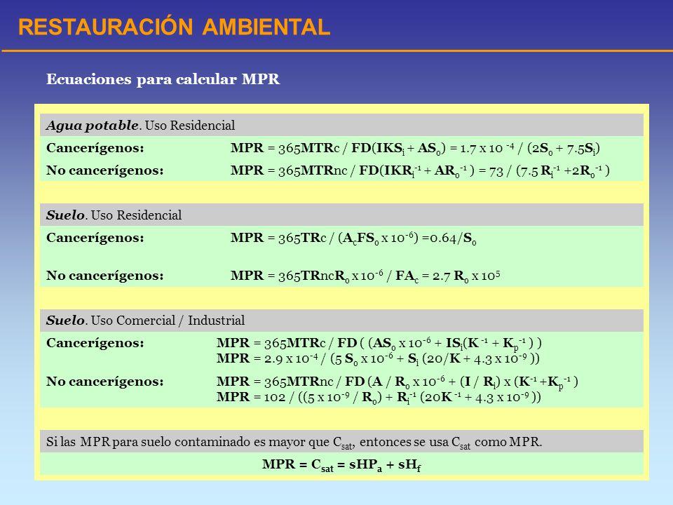 RESTAURACIÓN AMBIENTAL Ecuaciones para calcular MPR Agua potable. Uso Residencial Cancerígenos:MPR = 365MTRc / FD(IKS i + AS o ) = 1.7 x 10 -4 / (2S o