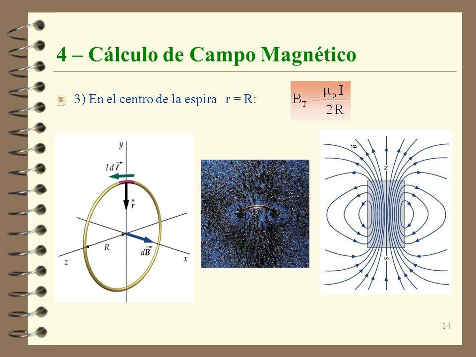 14 4 – Cálculo de Campo Magnético 4 3) En el centro de la espira r = R: