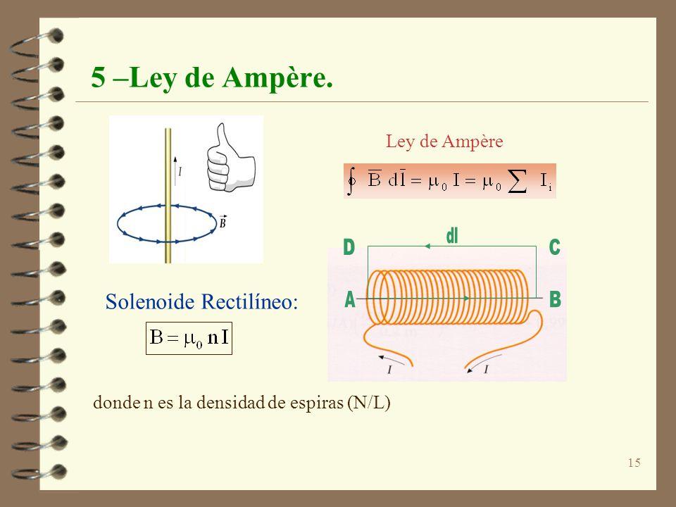 15 5 –Ley de Ampère. Ley de Ampère Solenoide Rectilíneo: donde n es la densidad de espiras (N/L)