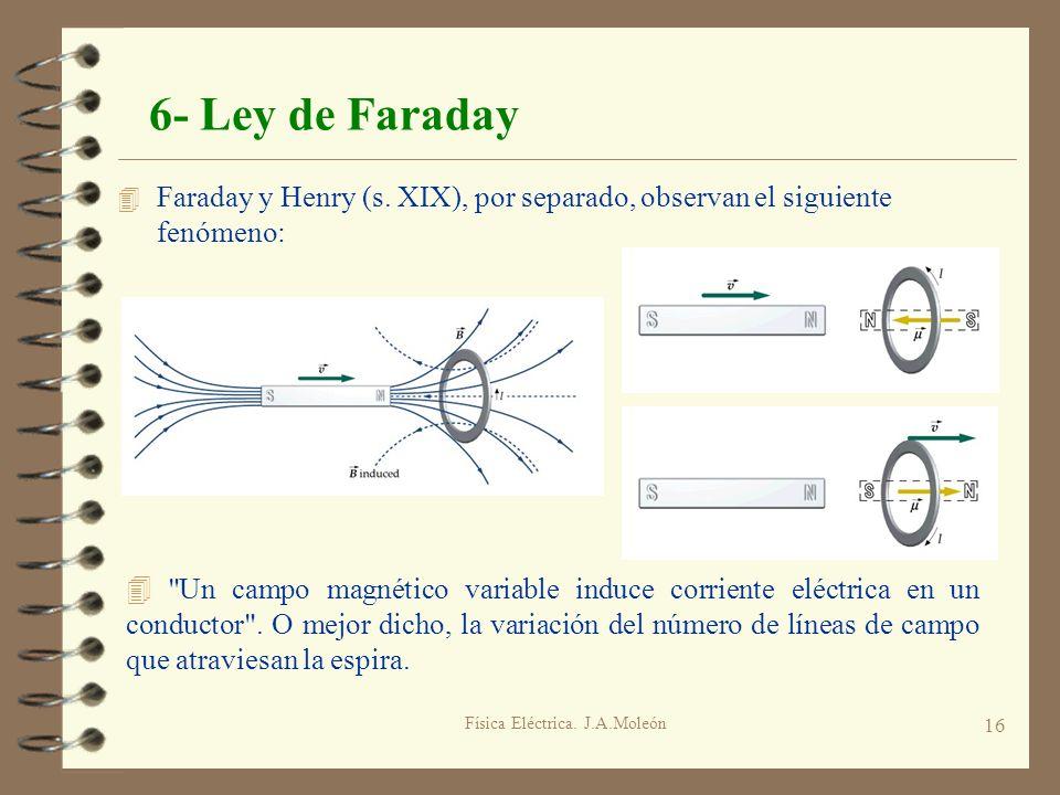 Física Eléctrica. J.A.Moleón 16 6- Ley de Faraday 4 Faraday y Henry (s. XIX), por separado, observan el siguiente fenómeno: 4