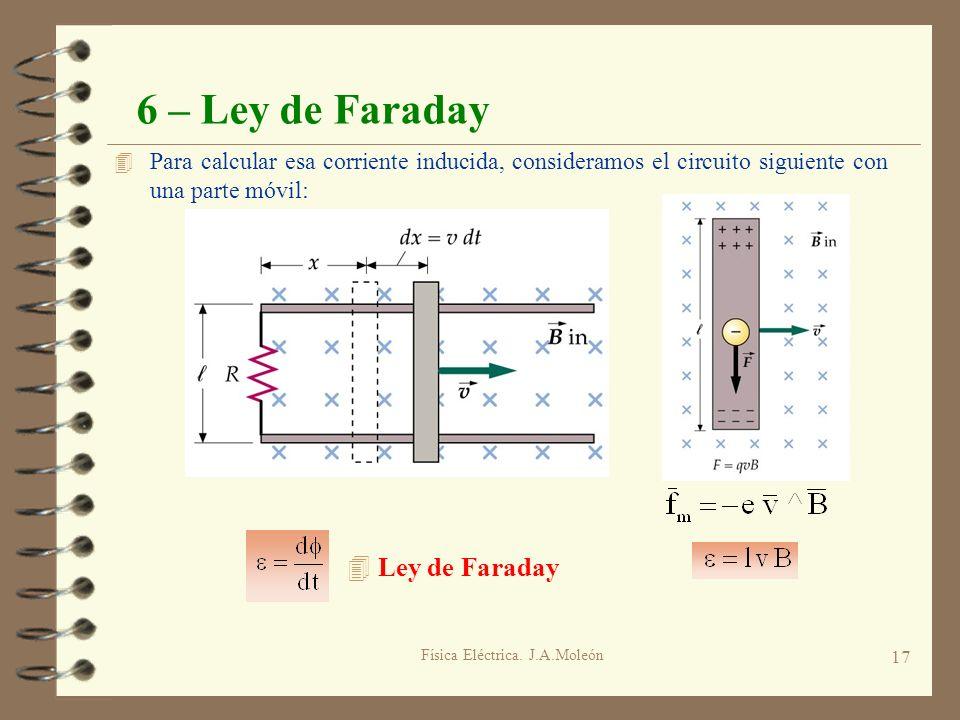 Física Eléctrica. J.A.Moleón 17 6 – Ley de Faraday 4 Para calcular esa corriente inducida, consideramos el circuito siguiente con una parte móvil: 4 L
