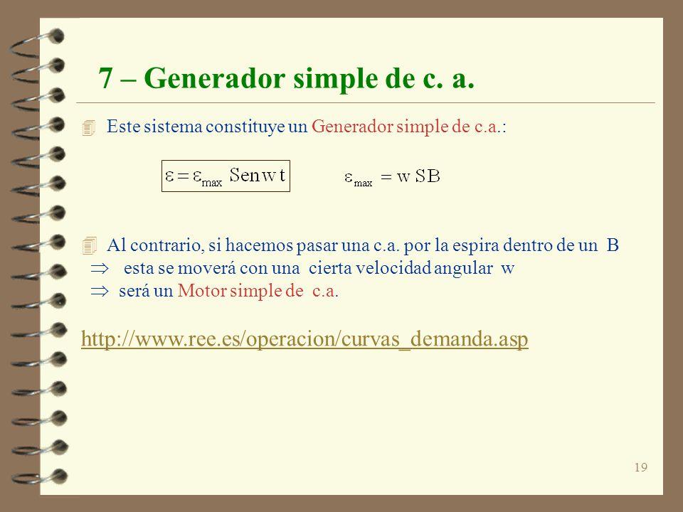 19 7 – Generador simple de c. a. 4 Este sistema constituye un Generador simple de c.a.: 4 Al contrario, si hacemos pasar una c.a. por la espira dentro