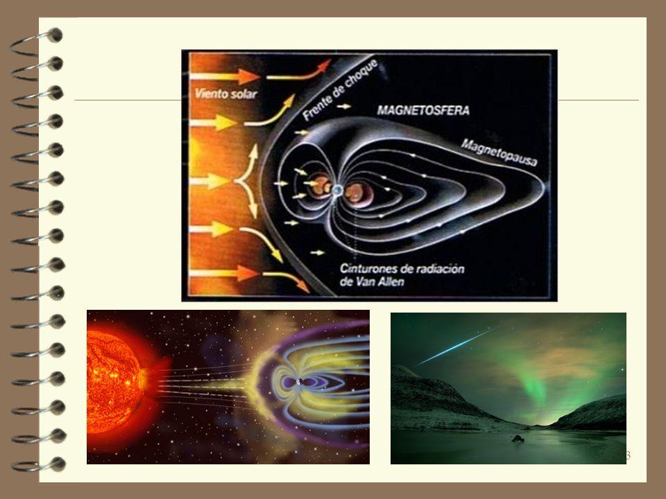 4 1 - Introducción 4 Interacciones entre magnetismo y electricidad: 4 Oersted (s.