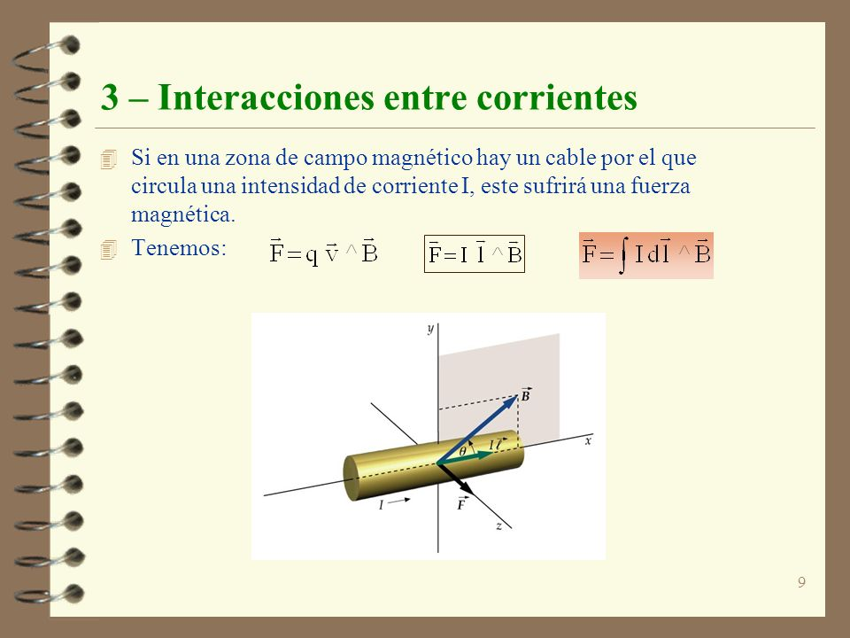 9 3 – Interacciones entre corrientes 4 Si en una zona de campo magnético hay un cable por el que circula una intensidad de corriente I, este sufrirá u