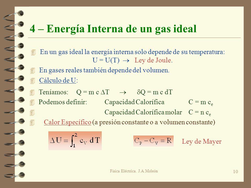 Física Eléctrica. J.A.Moleón 10 4 – Energía Interna de un gas ideal 4 En un gas ideal la energía interna solo depende de su temperatura: U = U(T) Ley