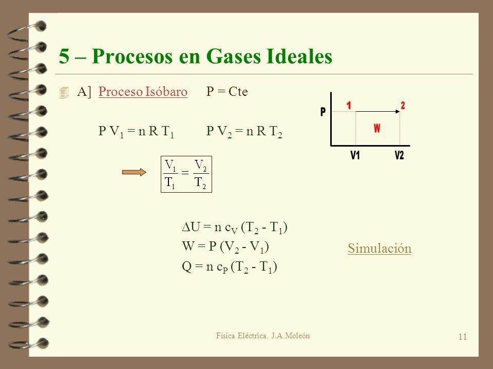 Física Eléctrica. J.A.Moleón 11 5 – Procesos en Gases Ideales 4 A] Proceso Isóbaro P = Cte P V 1 = n R T 1 P V 2 = n R T 2 U = n c V (T 2 - T 1 ) W =