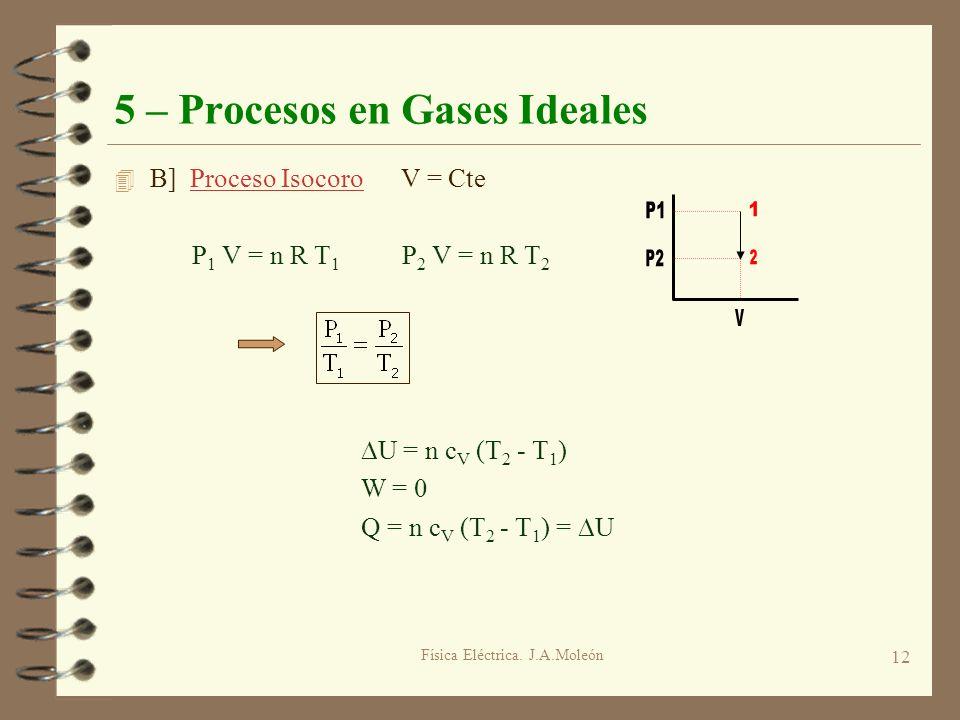Física Eléctrica. J.A.Moleón 12 5 – Procesos en Gases Ideales 4 B] Proceso Isocoro V = Cte P 1 V = n R T 1 P 2 V = n R T 2 U = n c V (T 2 - T 1 ) W =