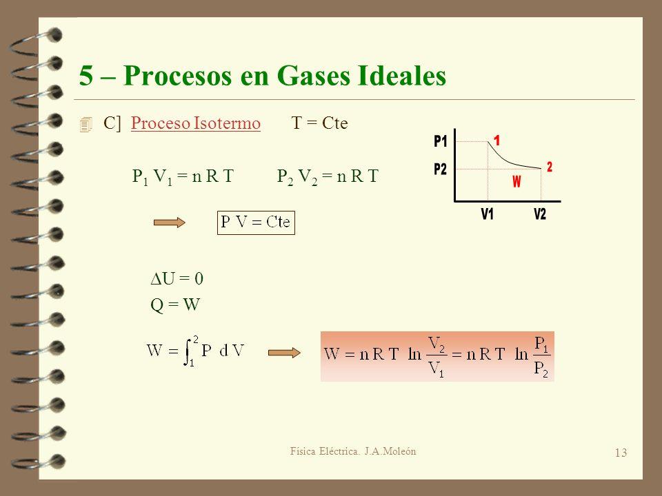Física Eléctrica. J.A.Moleón 13 5 – Procesos en Gases Ideales 4 C] Proceso Isotermo T = Cte P 1 V 1 = n R T P 2 V 2 = n R T U = 0 Q = W