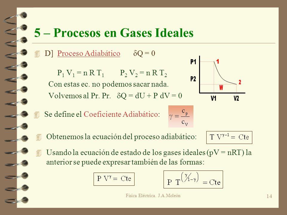 Física Eléctrica. J.A.Moleón 14 5 – Procesos en Gases Ideales 4 D] Proceso Adiabático δQ = 0 P 1 V 1 = n R T 1 P 2 V 2 = n R T 2 Con estas ec. no pode