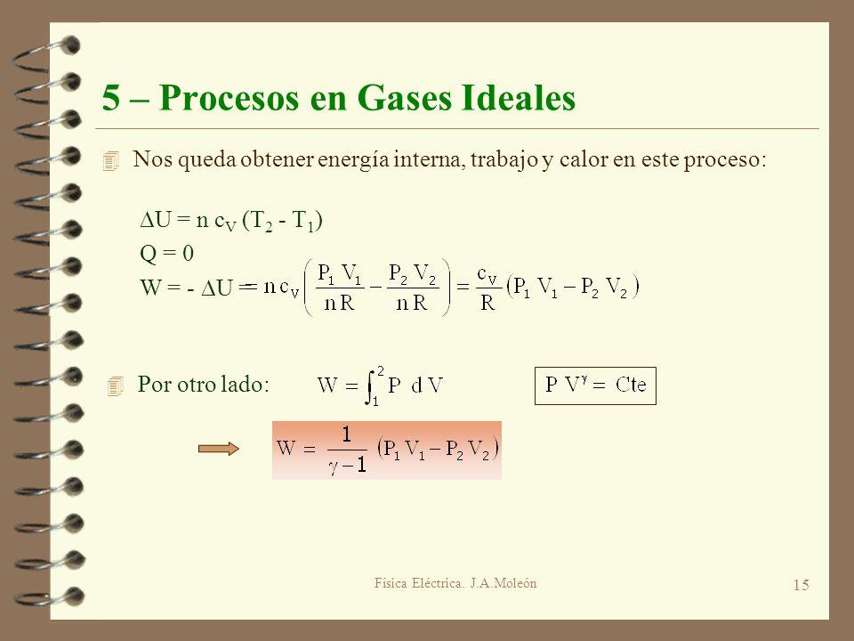 Física Eléctrica. J.A.Moleón 15 5 – Procesos en Gases Ideales 4 Nos queda obtener energía interna, trabajo y calor en este proceso: U = n c V (T 2 - T