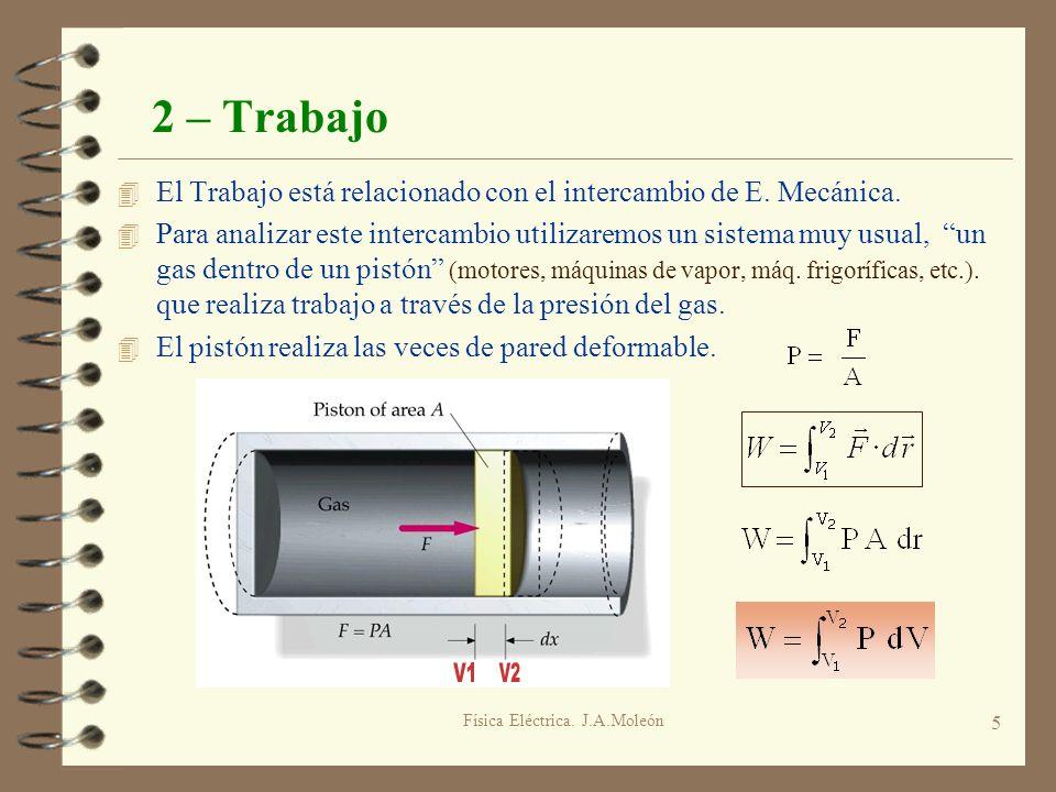 Física Eléctrica. J.A.Moleón 5 2 – Trabajo 4 El Trabajo está relacionado con el intercambio de E. Mecánica. 4 Para analizar este intercambio utilizare