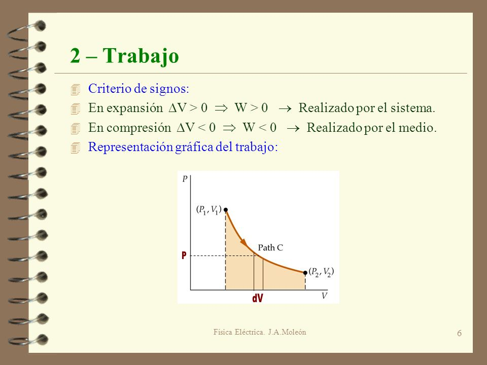 Física Eléctrica. J.A.Moleón 6 2 – Trabajo 4 Criterio de signos: 4 En expansión V > 0 W > 0 Realizado por el sistema. 4 En compresión V < 0 W < 0 Real
