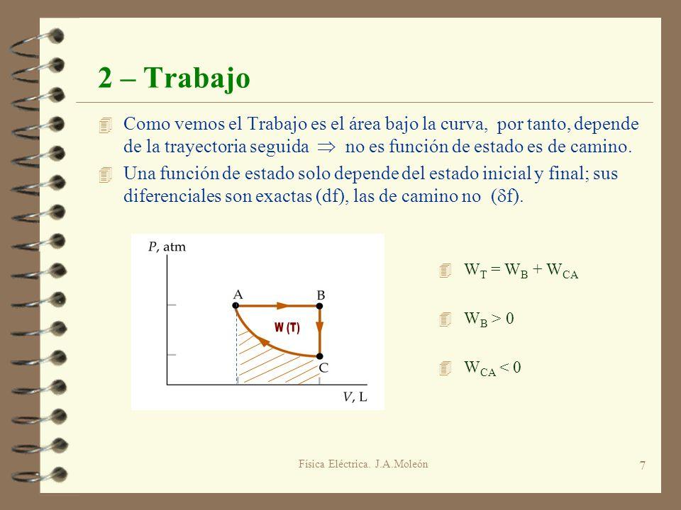 Física Eléctrica. J.A.Moleón 7 2 – Trabajo 4 Como vemos el Trabajo es el área bajo la curva, por tanto, depende de la trayectoria seguida no es funció