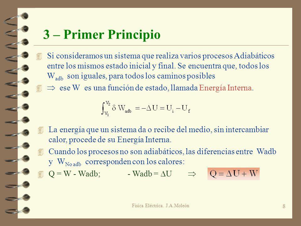 Física Eléctrica. J.A.Moleón 8 3 – Primer Principio 4 Si consideramos un sistema que realiza varios procesos Adiabáticos entre los mismos estado inici