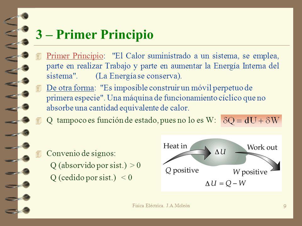 Física Eléctrica. J.A.Moleón 9 3 – Primer Principio 4 Primer Principio: