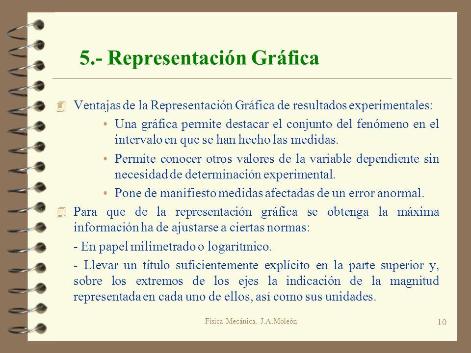 Física Mecánica. J.A.Moleón 10 5.- Representación Gráfica 4 Ventajas de la Representación Gráfica de resultados experimentales: Una gráfica permite de