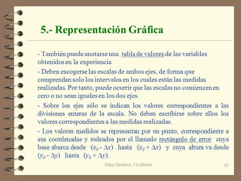 Física Mecánica. J.A.Moleón 11 5.- Representación Gráfica - También puede anotarse una tabla de valores de las variables obtenidos en la experiencia -