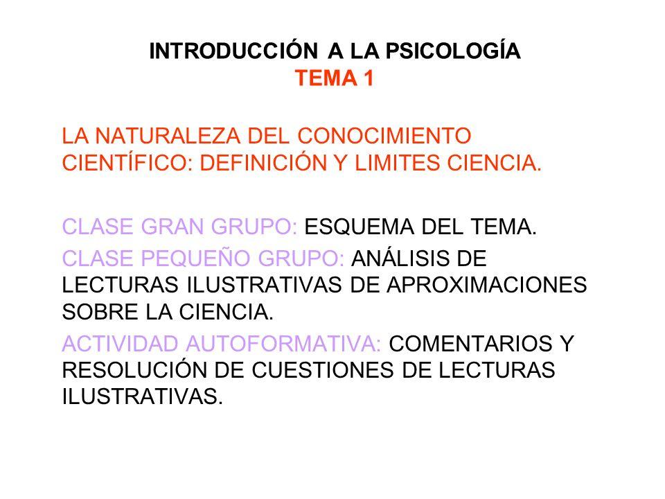 INTRODUCCIÓN A LA PSICOLOGÍA TEMA 1 LA NATURALEZA DEL CONOCIMIENTO CIENTÍFICO: DEFINICIÓN Y LIMITES CIENCIA. CLASE GRAN GRUPO: ESQUEMA DEL TEMA. CLASE
