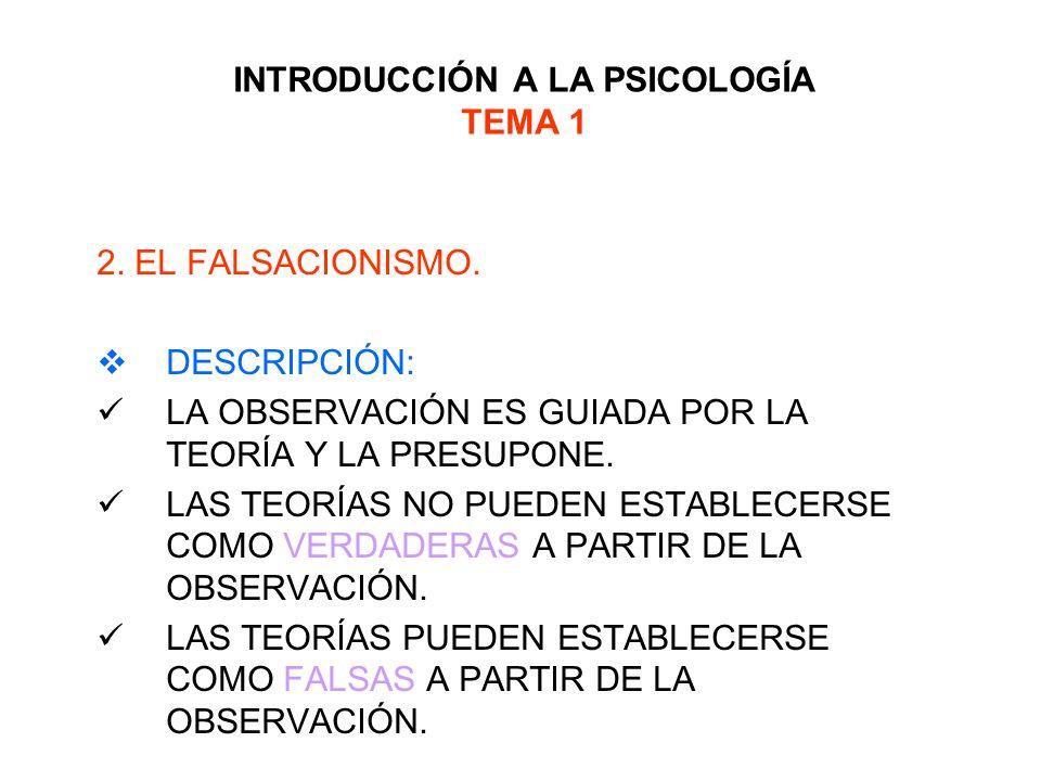 INTRODUCCIÓN A LA PSICOLOGÍA TEMA 1 2. EL FALSACIONISMO. DESCRIPCIÓN: LA OBSERVACIÓN ES GUIADA POR LA TEORÍA Y LA PRESUPONE. LAS TEORÍAS NO PUEDEN EST