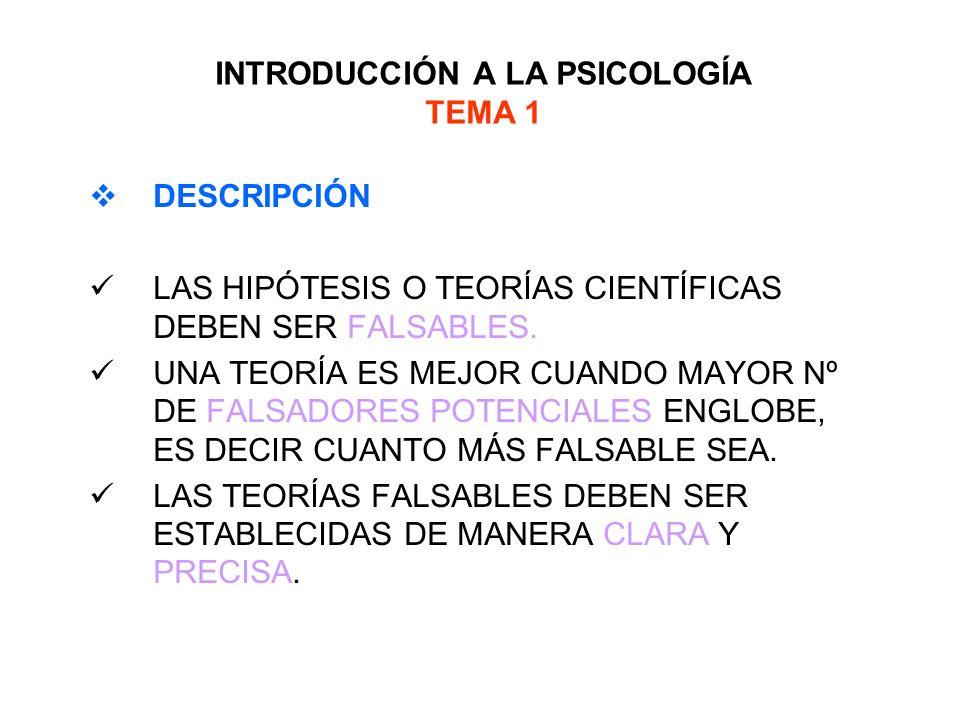 INTRODUCCIÓN A LA PSICOLOGÍA TEMA 1 DESCRIPCIÓN LAS HIPÓTESIS O TEORÍAS CIENTÍFICAS DEBEN SER FALSABLES. UNA TEORÍA ES MEJOR CUANDO MAYOR Nº DE FALSAD