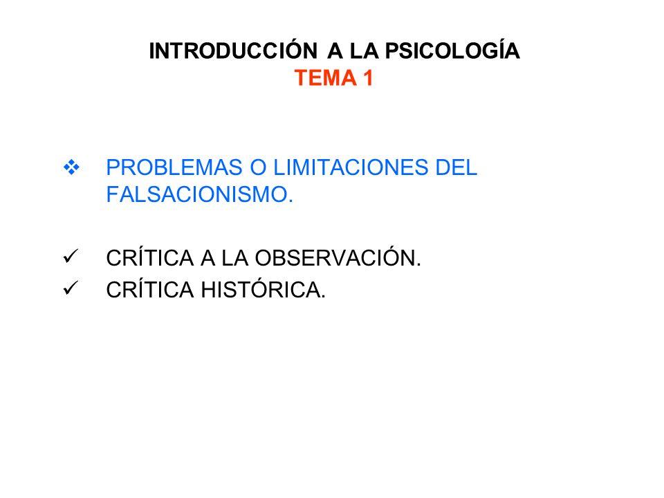 INTRODUCCIÓN A LA PSICOLOGÍA TEMA 1 PROBLEMAS O LIMITACIONES DEL FALSACIONISMO. CRÍTICA A LA OBSERVACIÓN. CRÍTICA HISTÓRICA.