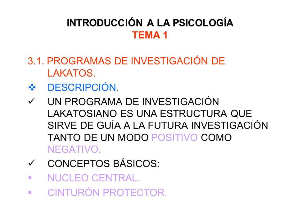 INTRODUCCIÓN A LA PSICOLOGÍA TEMA 1 3.1. PROGRAMAS DE INVESTIGACIÓN DE LAKATOS. DESCRIPCIÓN. UN PROGRAMA DE INVESTIGACIÓN LAKATOSIANO ES UNA ESTRUCTUR