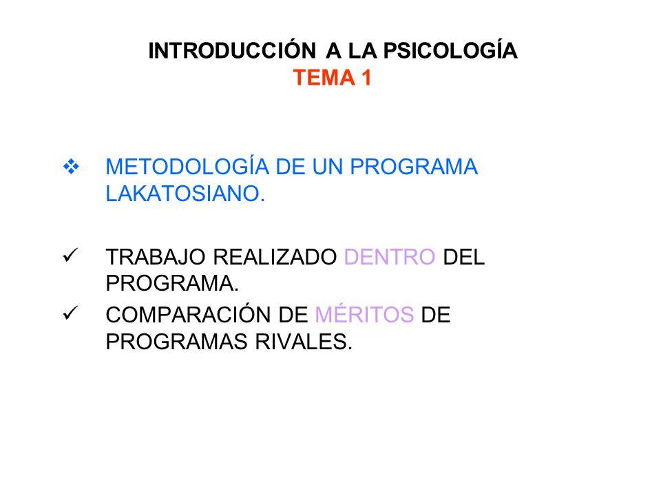 INTRODUCCIÓN A LA PSICOLOGÍA TEMA 1 METODOLOGÍA DE UN PROGRAMA LAKATOSIANO. TRABAJO REALIZADO DENTRO DEL PROGRAMA. COMPARACIÓN DE MÉRITOS DE PROGRAMAS