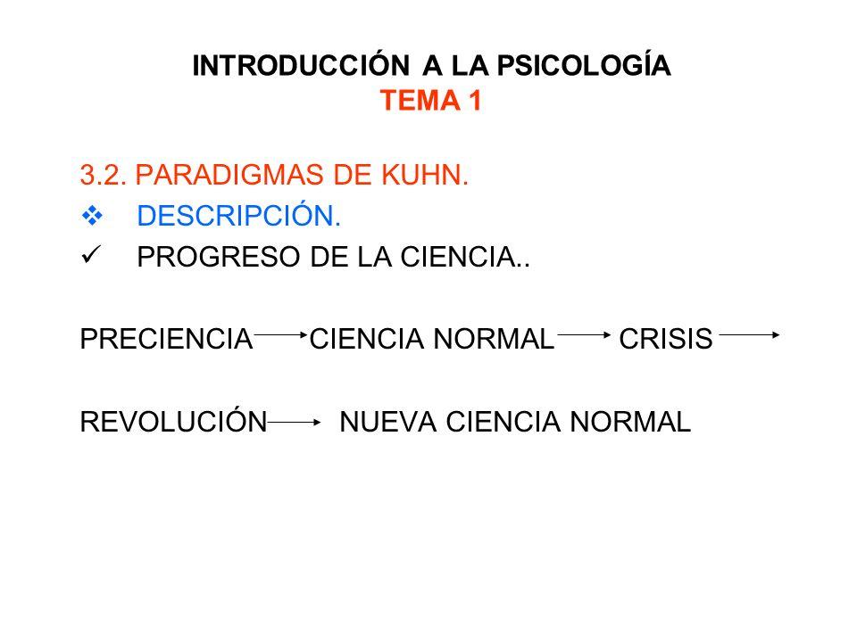 INTRODUCCIÓN A LA PSICOLOGÍA TEMA 1 3.2. PARADIGMAS DE KUHN. DESCRIPCIÓN. PROGRESO DE LA CIENCIA.. PRECIENCIA CIENCIA NORMAL CRISIS REVOLUCIÓN NUEVA C