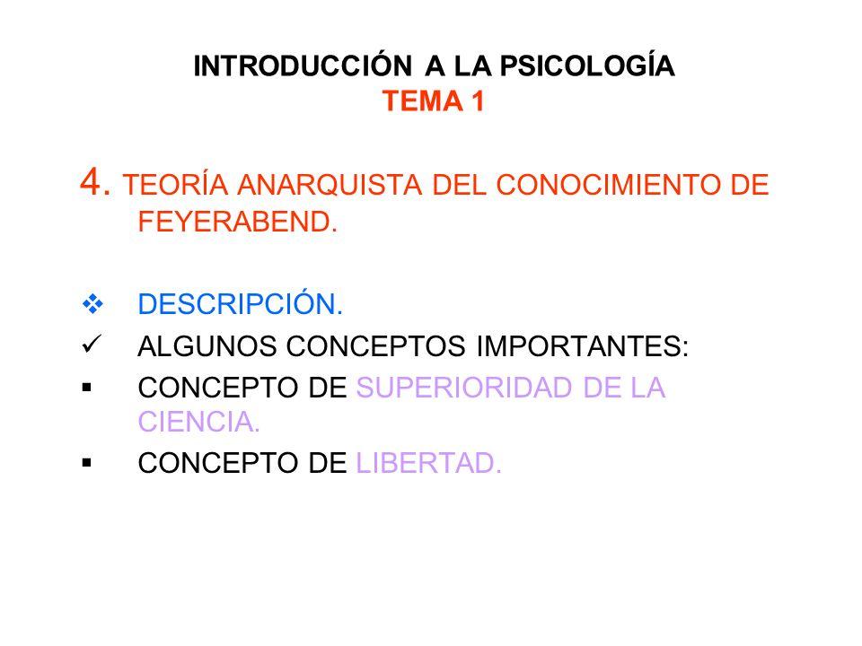 INTRODUCCIÓN A LA PSICOLOGÍA TEMA 1 4. TEORÍA ANARQUISTA DEL CONOCIMIENTO DE FEYERABEND. DESCRIPCIÓN. ALGUNOS CONCEPTOS IMPORTANTES: CONCEPTO DE SUPER