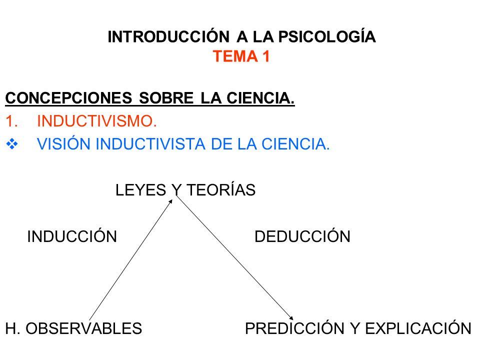 INTRODUCCIÓN A LA PSICOLOGÍA TEMA 1 CONCEPCIONES SOBRE LA CIENCIA. 1.INDUCTIVISMO. VISIÓN INDUCTIVISTA DE LA CIENCIA. LEYES Y TEORÍAS INDUCCIÓN DEDUCC