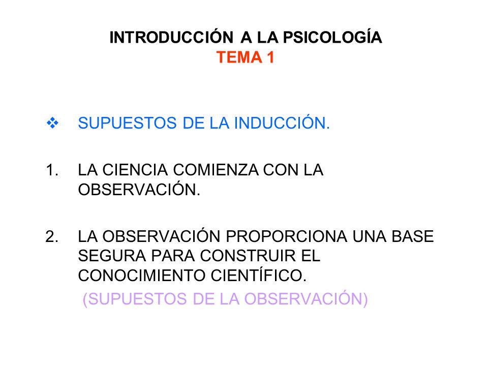INTRODUCCIÓN A LA PSICOLOGÍA TEMA 1 SUPUESTOS DE LA INDUCCIÓN. 1.LA CIENCIA COMIENZA CON LA OBSERVACIÓN. 2.LA OBSERVACIÓN PROPORCIONA UNA BASE SEGURA