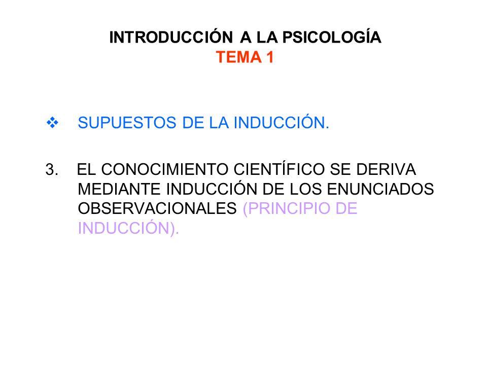 INTRODUCCIÓN A LA PSICOLOGÍA TEMA 1 SUPUESTOS DE LA INDUCCIÓN. 3. EL CONOCIMIENTO CIENTÍFICO SE DERIVA MEDIANTE INDUCCIÓN DE LOS ENUNCIADOS OBSERVACIO