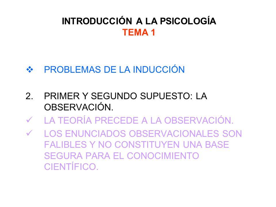 INTRODUCCIÓN A LA PSICOLOGÍA TEMA 1 PROBLEMAS DE LA INDUCCIÓN 2.PRIMER Y SEGUNDO SUPUESTO: LA OBSERVACIÓN. LA TEORÍA PRECEDE A LA OBSERVACIÓN. LOS ENU