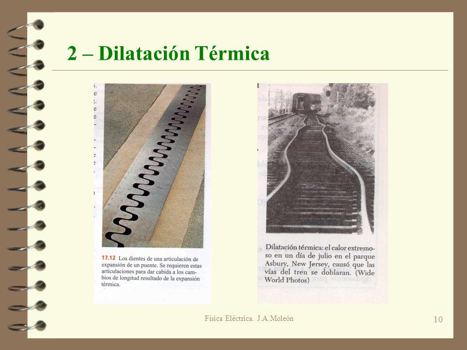 Física Eléctrica. J.A.Moleón 10 2 – Dilatación Térmica