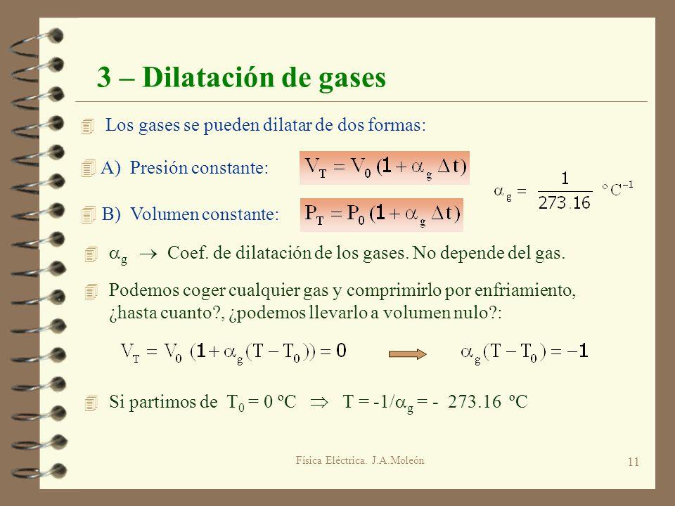 Física Eléctrica. J.A.Moleón 11 3 – Dilatación de gases 4 Los gases se pueden dilatar de dos formas: 4 A) Presión constante: 4 g Coef. de dilatación d