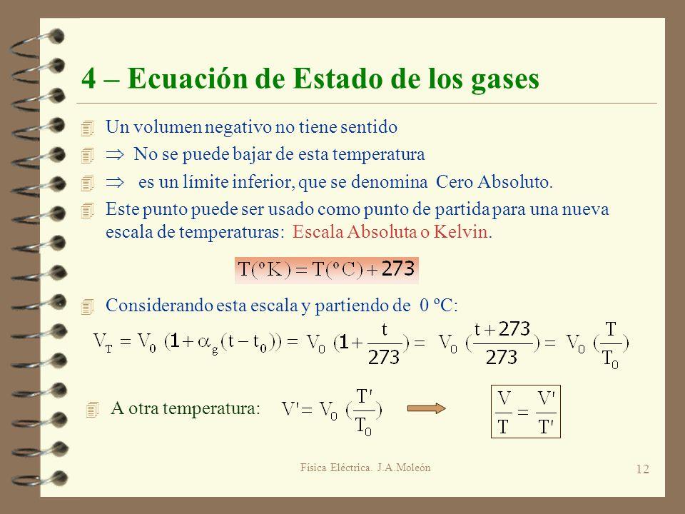 Física Eléctrica. J.A.Moleón 12 4 – Ecuación de Estado de los gases 4 Un volumen negativo no tiene sentido 4 No se puede bajar de esta temperatura 4 e