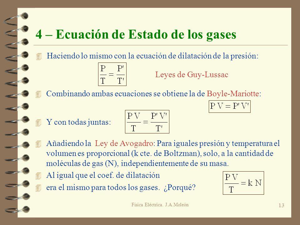 Física Eléctrica. J.A.Moleón 13 4 – Ecuación de Estado de los gases 4 Haciendo lo mismo con la ecuación de dilatación de la presión: 4 Combinando amba