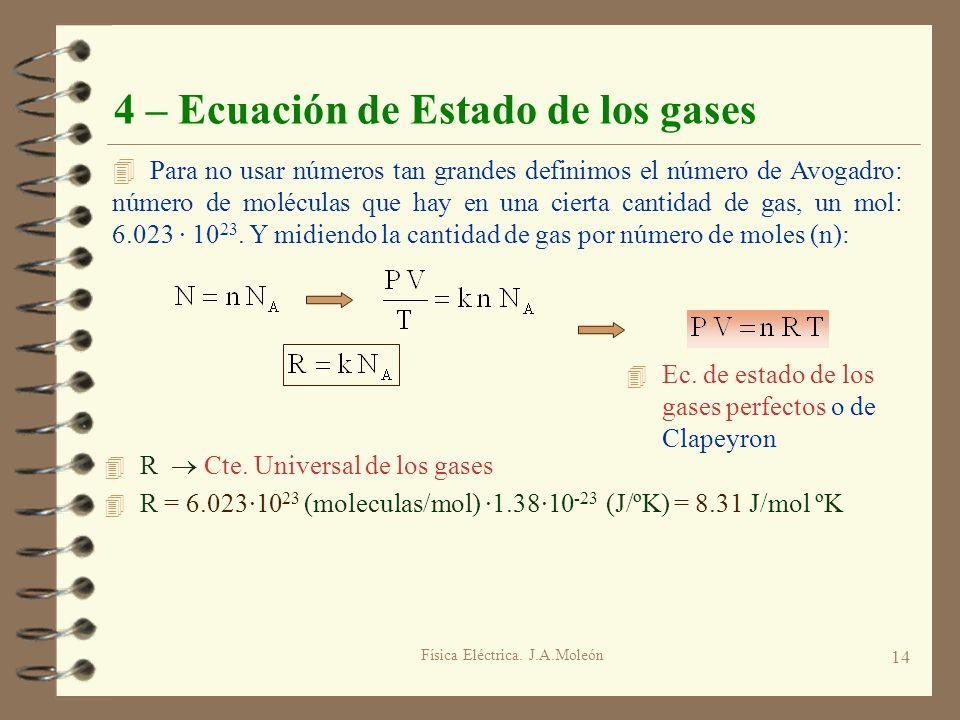 Física Eléctrica. J.A.Moleón 14 4 – Ecuación de Estado de los gases 4 R Cte. Universal de los gases 4 R = 6.023·10 23 (moleculas/mol) ·1.38·10 -23 (J/