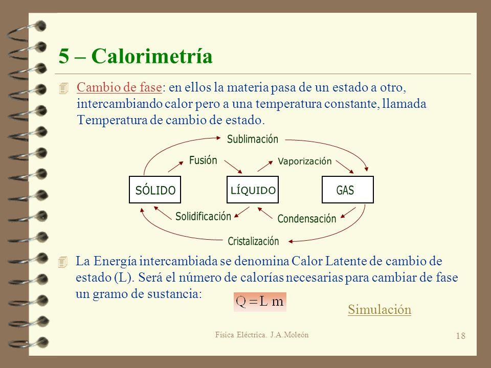 Física Eléctrica. J.A.Moleón 18 5 – Calorimetría 4 Cambio de fase: en ellos la materia pasa de un estado a otro, intercambiando calor pero a una tempe