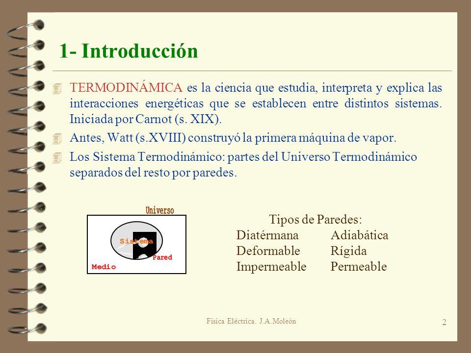 Física Eléctrica. J.A.Moleón 2 1- Introducción 4 TERMODINÁMICA es la ciencia que estudia, interpreta y explica las interacciones energéticas que se es