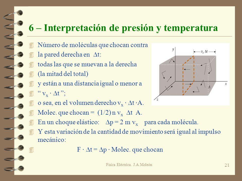 Física Eléctrica. J.A.Moleón 21 6 – Interpretación de presión y temperatura 4 Número de moléculas que chocan contra 4 la pared derecha en t: 4 todas l