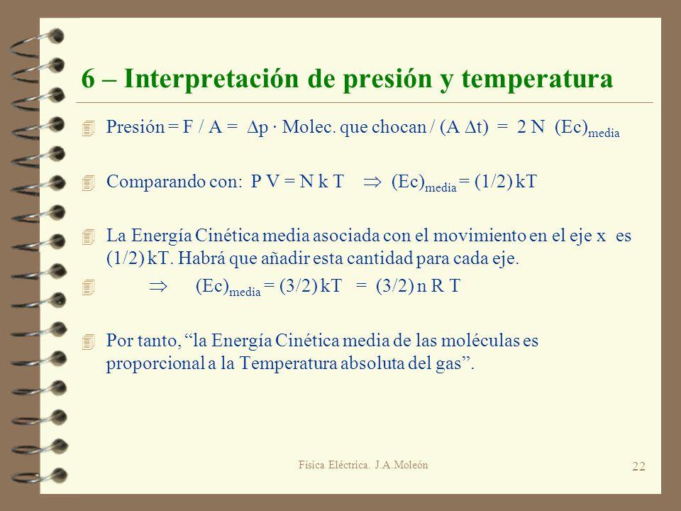 Física Eléctrica. J.A.Moleón 22 6 – Interpretación de presión y temperatura 4 Presión = F / A = p · Molec. que chocan / (A t) = 2 N (Ec) media 4 Compa