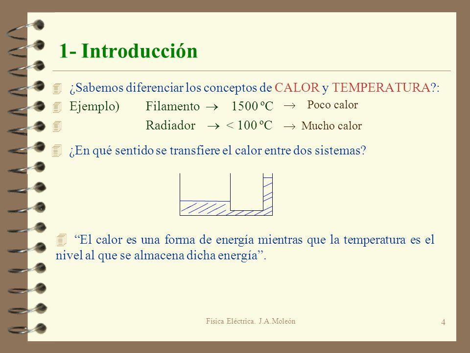 Física Eléctrica. J.A.Moleón 4 1- Introducción 4 ¿Sabemos diferenciar los conceptos de CALOR y TEMPERATURA?: 4 Ejemplo) Filamento 1500 ºC 4 Radiador <