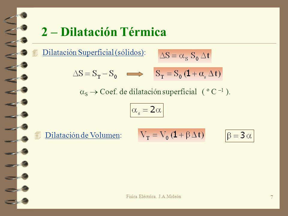 Física Eléctrica. J.A.Moleón 7 2 – Dilatación Térmica 4 Dilatación Superficial (sólidos): S Coef. de dilatación superficial ( º C –1 ). 4 Dilatación d