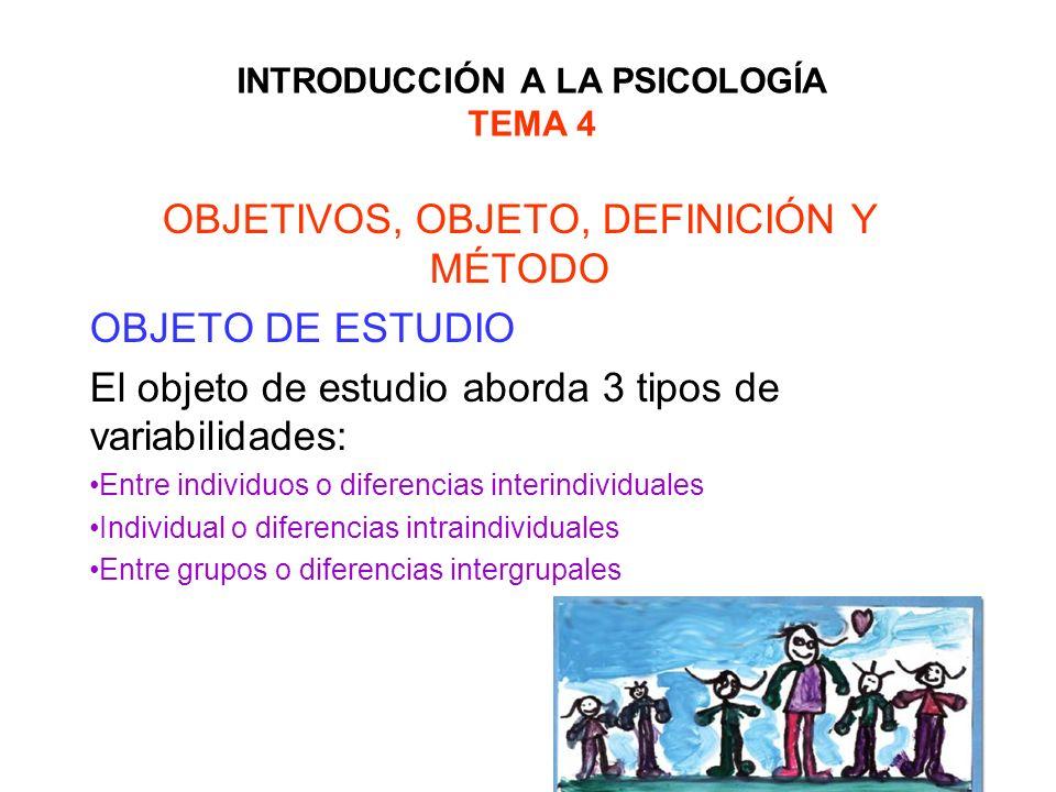 INTRODUCCIÓN A LA PSICOLOGÍA TEMA 4 OBJETIVOS, OBJETO, DEFINICIÓN Y MÉTODO OBJETO DE ESTUDIO El objeto de estudio aborda 3 tipos de variabilidades: En