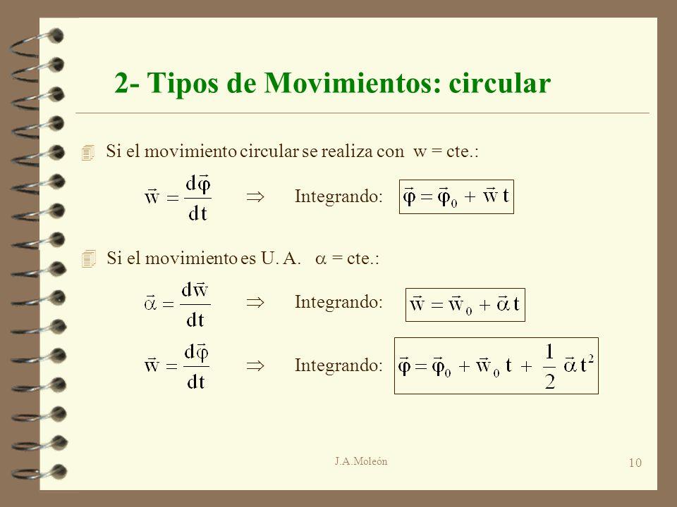 J.A.Moleón 10 2- Tipos de Movimientos: circular 4 Si el movimiento circular se realiza con w = cte.: Integrando: 4 Si el movimiento es U. A. = cte.: I