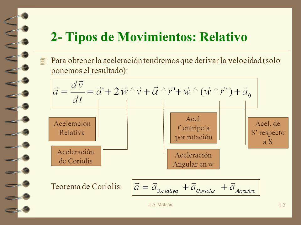 J.A.Moleón 12 2- Tipos de Movimientos: Relativo 4 Para obtener la aceleración tendremos que derivar la velocidad (solo ponemos el resultado): Acelerac