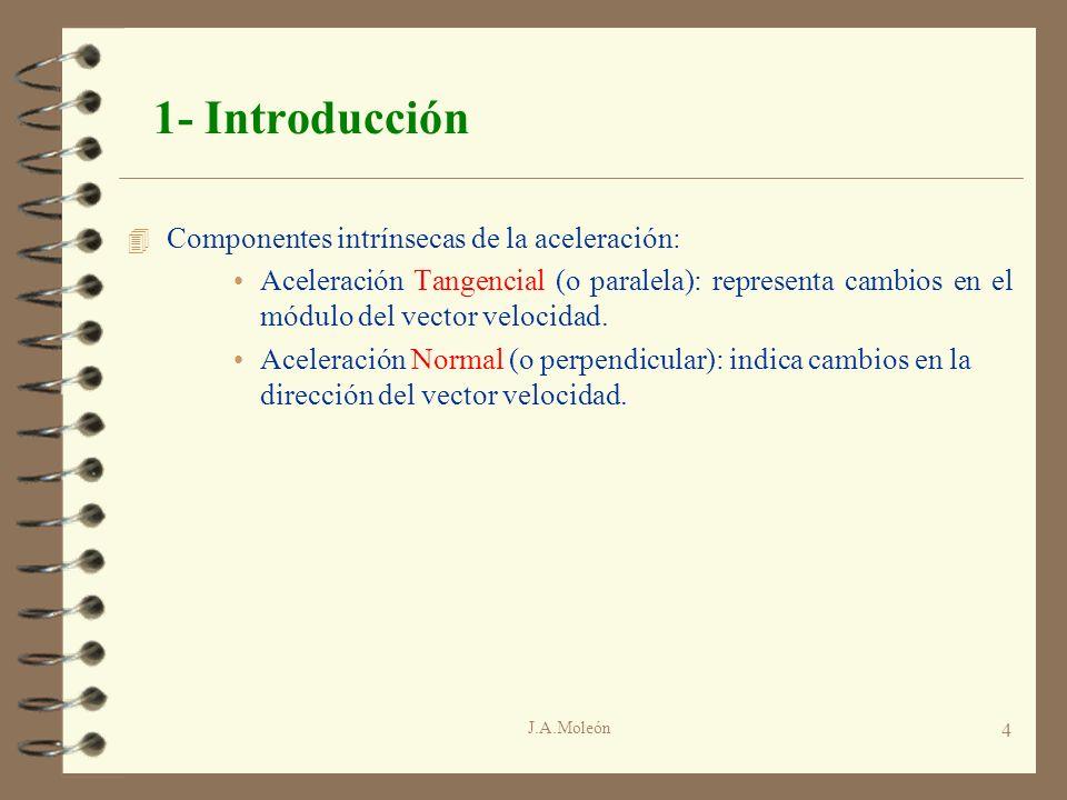 J.A.Moleón 4 1- Introducción 4 Componentes intrínsecas de la aceleración: Aceleración Tangencial (o paralela): representa cambios en el módulo del vec