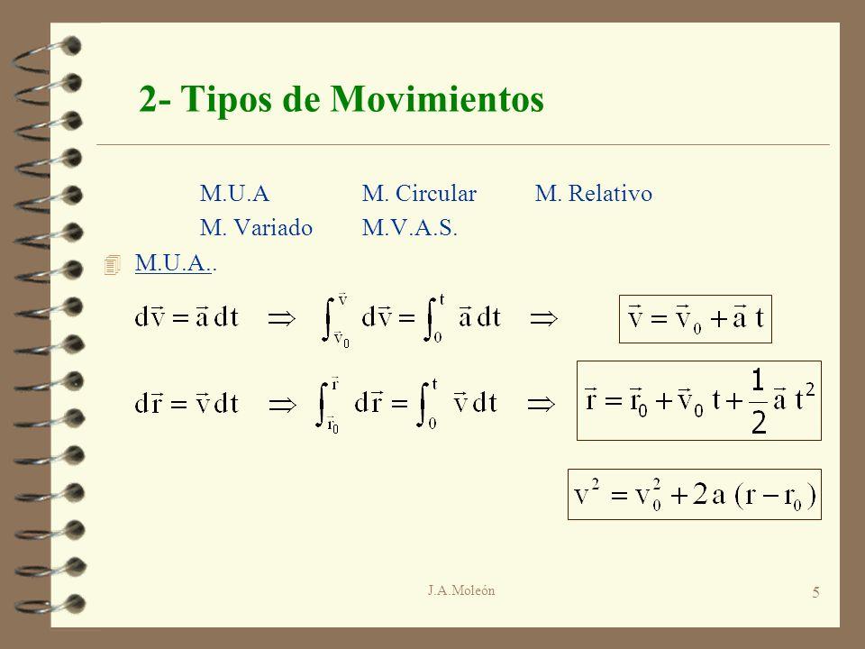 J.A.Moleón 6 2- Tipos de Movimientos 4 M.Variado: 4 Composición de movimientos: Eje x M.U.
