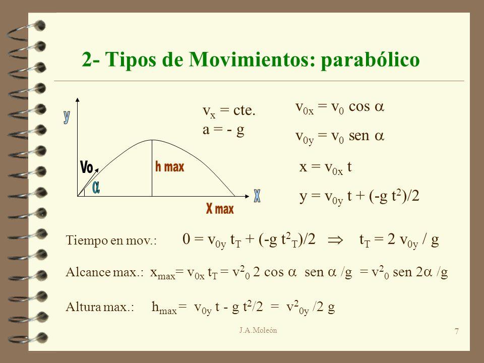 J.A.Moleón 7 2- Tipos de Movimientos: parabólico v x = cte. a = - g v 0x = v 0 cos v 0y = v 0 sen x = v 0x t y = v 0y t + (-g t 2 )/2 0 = v 0y t T + (